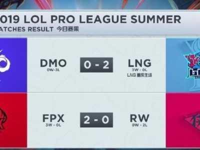 s6积分榜 LNG和FPX已三连胜